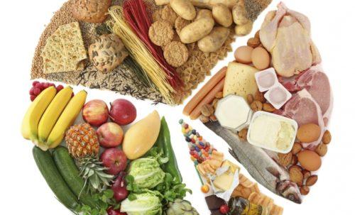 quali sono gli alimenti deperibili
