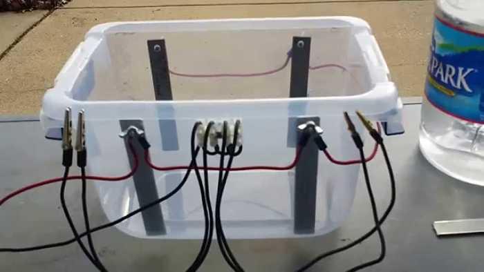 processo di elettrolisi