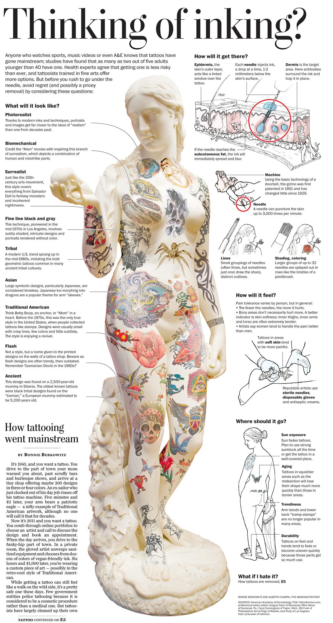 tatuaggi-tipi
