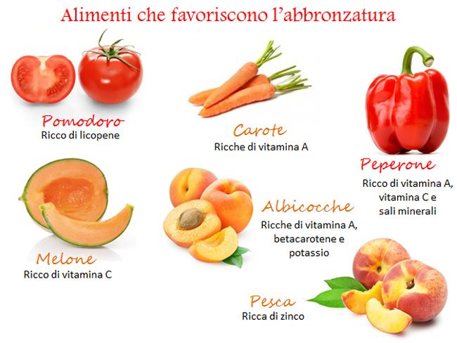 alimenti-abbronzatura