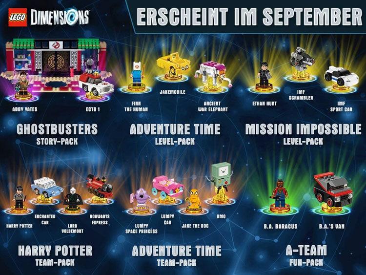 Lego-dimensions-personaggi