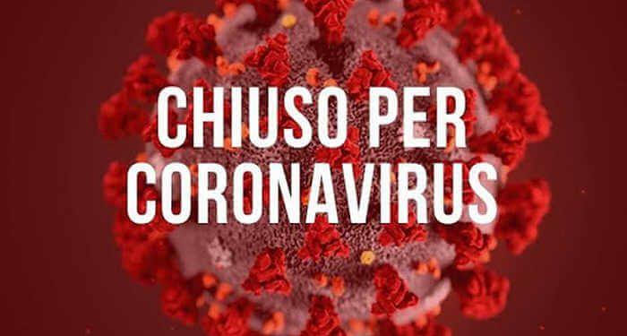 chiusura per Coronavirus