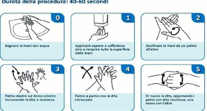 lavaggio mani tecnica